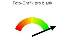 Foto-Grafik pro blank